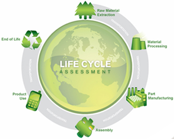Immagine LCA - Life Cycle Assessment - 01